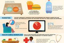 Nutrição - Factos
