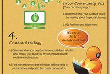 Social media marketing - SEO