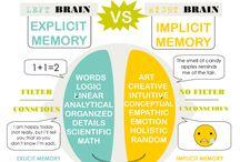 Brain matter & Mental Health / Our brain and mental health