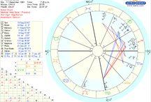 Carta natal, astrologia