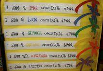 Sentence Pocket Charts