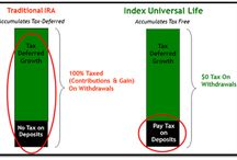 Indexed UL