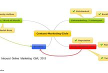 Content Marketing / Umfang von Content Marketing