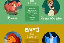 Myer-Briggs Personality Test