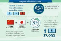 Debt & Deficit Infographics