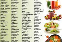 Anti inflammatory foods / by Ruth Weibel