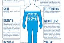 Battle Back Hydration