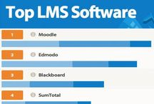 Learning management systems (LMS) / by The Creative Collective