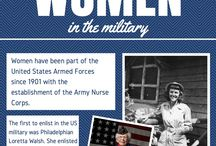 By the Numbers: Women Vets / Facts and figures about women veterans.