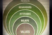 Beliefs, Attitudes and Values
