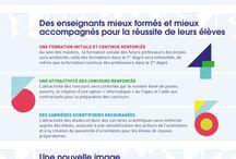 Education Français