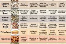 HEALTH BENEFITS OF SEEDS & NUTS
