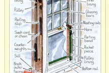 Sash Window Restoration / Our sash window restoration process enables us to repair, paint and refurbish practically any original sash window. The system has been forged through trial and error over several years and has developed into a mechanism that works consistently. It provides a sound and lasting alternative to replacing windows.