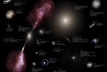 Universo y Física Cuántica / Lugar donde reunir información gráfica sobre el Universo y la Física Cuántica.