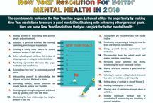 New Year Resolution And Mental Health