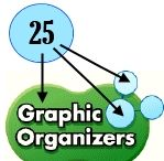 Reading Graphic organisers English