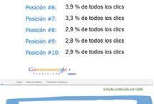 Google, SEO y posicionamiento