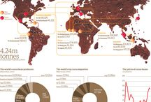 Chocolate Infographics