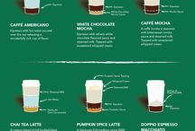 Coffee tips'n'tricks