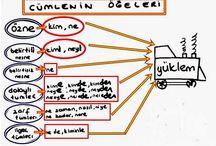 türkçe ders