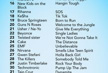 playlist workout!