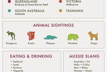 Funfacts of Australia