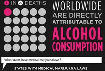 Marijuana is Safer Than....