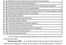 Чек-лист «Работа с Яндекс.Вебмастер» / Чек-лист «Работа с Яндекс.Вебмастер» был разработан на основе занятия Мастер-группы IMBV. Мастер-группа IMBV - это 4 онлайн-занятия в месяц и доступ к базе знаний из 43 видео прошедших занятий, 40 чек-листам и 40 интеллект-картам по интернет-маркетингу и SEO. Присоединяйтесь к Мастер-группе IMBV и со скидкой 500 руб. по промокоду LIST. ->> http://imbv.ru/mg/ Полный вариант чек-листа «Продвижение молодого сайта» вы найдете на сервисе SEO CRM - services.seocrm.net
