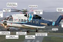 Helicopter Health Monitoring