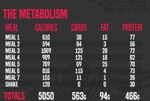 Diet, Nutrition