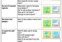 ADI model Directe instructie