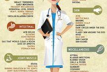 Define Health