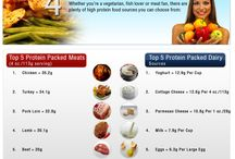 Bypass friendly / Food & nutrition