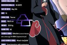 popis anime postavy