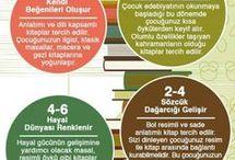 BOOK SELECTİON