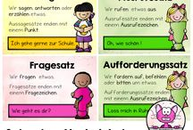 Grammatik und Satzbau lernen für Kinder