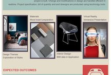 Interior Design with VR