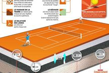 Sport Roland Garros