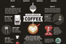 Coffee breake / All about coffee