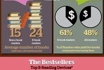 (e)books