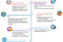 Astegic Infographics