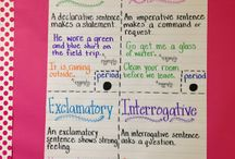 English - Grammar / This board focuses on grammar, word work, vocabulary building, spelling and basically anything to do with writing conventions.