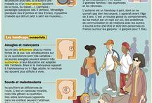 explications des handicaps