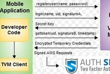 Mobile Token Authentication / AuthShield Mobile Token is highly popular among tech savvy users using smart phones.Mobile token is convenient form factor installed on the smart phone itself. The token generates a new password after fixed intervals of time