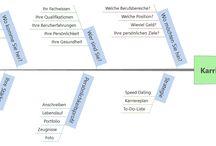 Karriereberatung / Coaching: Neuer Weg oder alter Trott? Karriere: Wo stehen Sie beruflich? Persönlichkeitstests: Belastbarkeit, Kompromissfähigkeit Konflikte: Mobbing, Burnout, Stress
