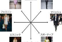 ファッション雑学