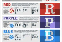 Infographics & Iconography