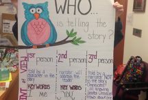 RLA Anchor Charts / Anchor chart ideas for 5th grade / by Lindsey Angel