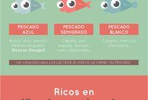 Nutricion  / by JEssii Chihuaque ARcila