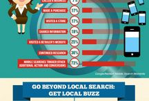 Local Buzz Campaigns Generating Business locally at GoogleJets.com / Generate Buzz about your Business through Reviews, Check-ins, and Promos!  http://googlejets.com/services-offer/local-buzz/
